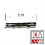 Proiectoare CREE LED, 12V - 24V, 120W